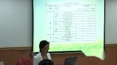 培训讲座:幼儿园环境的教研开展方式