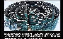 物理12:《万有引力定律》的片段教学与评析1——新课标山东省高中物理培训