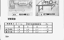 物理5:《摩擦力》教学设计及案例评析——新课标山东省高中物理培训