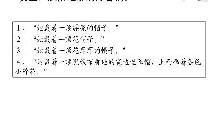 怎样让你的文章充满一种画面感_初中语文辅导视频