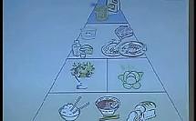 heathy eating_上海初中英语教师说课视频