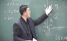第8讲 元素周期律(一)2