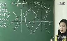 第2讲圆锥曲线基础知识、题型、方法大总结