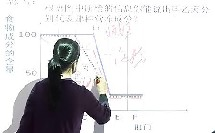 九年级科学电子白板优质课《食物的消化和吸收》浙教版_郑老师
