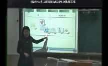 《My friends》教学公开课-英语四年级(小学信息技术与课程整现场教学比赛)