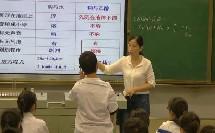 第三节 生活中两种常见的有机物-乙醇_徐老师一等奖_高中化学人教版必修2_F12532