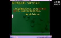 初中化学_金属的化学性质(1)