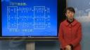 探索规律(三)(小学五年级数学)B2265