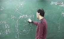 第六讲 612【一轮复习】2011高考数学 解析几何