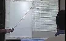 《牛顿第二定律的验证》_高一物理优质课展示