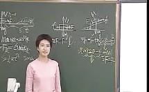 h1562高一物理优质课展示《牛顿第二定律的验证》