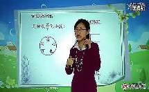 【学而思】小学奥数—数学提高班-刘丽娜