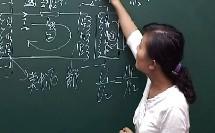 [高三物理]贾战利 第32讲 变压器、电磁振荡电磁波考点分析