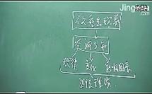 高中地理_第11讲 人口地理1
