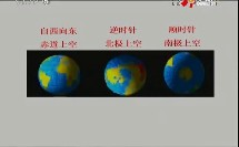 初中科学《地球的自转》名师公开课教学视频,李辉