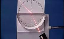 初中物理实验视频:光的折射