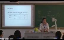 2015年江苏省高中物理优秀课评比暨教学观摩活动