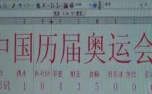 3 奥运金牌风云榜——初识电子表格(初中信息技术_鄂教课标版_八年级上册(2007年8月第1版))