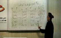 DNA分子的复制(高中生物_苏教2003课标版_必修2)