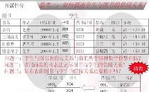 任务二旅游信息数据库的建模(高中信息技术_沪科教2003课标版_选修4)