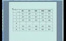 第十二课表格的制作(小学信息技术_豫科课标版_《信息技术》五年级下册)