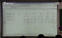 初中物理探究性学习《探究电流与电压电阻的关系》教学视频(中小学教师国培示范课)