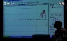高中物理探究性学习课例《滑动摩擦力探究》点评视频(中小学教师国培示范课)