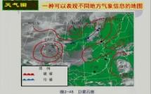 十五中教育集团蒋琳丽初二科学《天气预报》