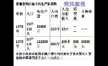 人教版_必修二_第四单元 中国特色社会主义建设的道路_第12课 从计划经济到市场经济_经济体制改革微课