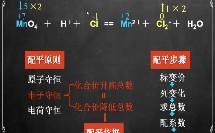 人教版_必修一_第二章 化学物质及其变化_第三节 氧化还原反应_氧化还原反应方程式的配平微课