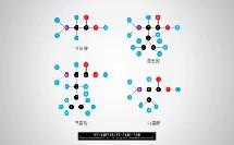 人教版_必修一_第 2 章 组成细胞的分子_第 2 节 生命活动的主要承担者──蛋白质_蛋白质的基本结构氨基酸微课