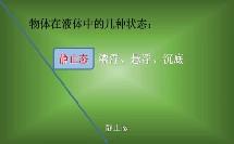 人教版_八年级下册_第十章 浮力_第3节 物体的浮沉条件及应用_物体的浮沉条件微课