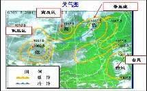 初中_地理_天气预报微课