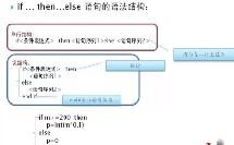 高中_信息技术_选择结构——双分支选择微课