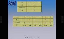 高中_信息技术_编制计算机程序解决问题微课