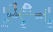 职校_其他_网络访问控制技术-ACL微课
