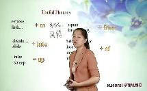 2第5讲词汇: 重点话题词汇-国家概况和科学;信息时代