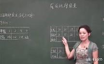 数学小学6下3.4 成反比例的量_d5f4_黄冈数学视频