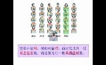 宁波市小学数学微课视频《用数对确定位置》