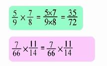 宁波市小学数学微课视频《分数乘分数》