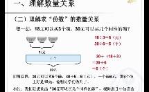 宁波市小学数学微课视频《归一问题》