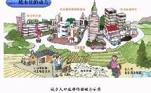 中学地理微课视频《什么是城市化》