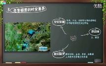 高三地理微课视频《中国的水文灾害 灾情的区域差异及防灾减灾措施》