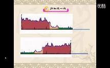 中学地理微课视频《地形地势特征》王芳