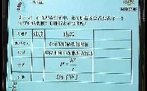 第二届名师赛初中组7功率20101024功率—经浩