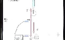 首届全国物理名师教学大赛《探究加速度与力、质量的关系》马永毅(1)