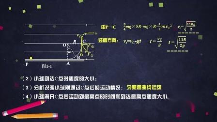 高三物理-应用运动与相互作解决问题的思路_(高中三年级物理)#B12828