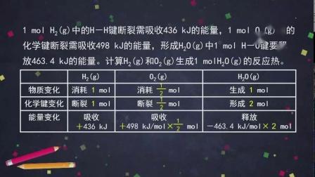 高二化学(反应原理-人教版)第一章 第一节 化学反应与能量的变化(1)_(高中二年级化学)B13835