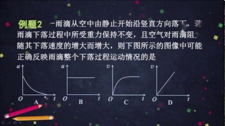 高三物理-物理量的变化量与变化率_(高中三年级物理)#B12608