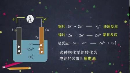 高一化学(人教版)第六章 第一节 化学反应与能量变化(2)_(高中一年级化学)B13651